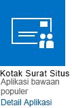 Aplikasi Kotak Surat Situs