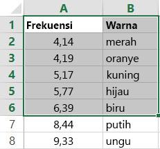 Contoh tabel, yang merupakan array