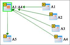Rentang sel yang diperluas dalam diagram