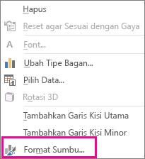 Perintah Format Sumbu di menu pintasan