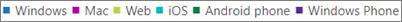 Anda dapat memfilter bagan penggunaan aplikasi Microsoft Teams dengan mengklik tipe aplikasi.