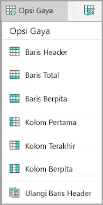 Opsi gaya tabel Android