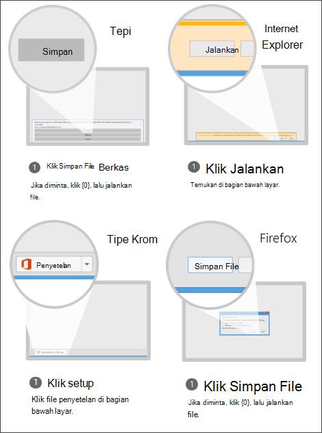 Cuplikan layar opsi browser: di Internet Explorer klik Jalankan, di Chrome klik Penyiapan, di Firefox klik Simpan File