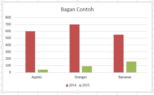 Bagan sekarang memiliki dua item, bukan tiga.
