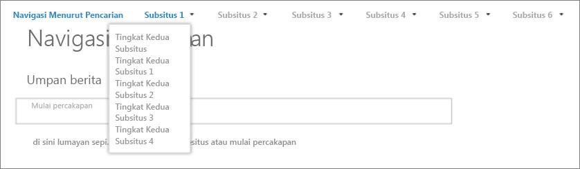 Cuplikan layar memperlihatkan situs dan subsitus