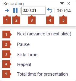 Toolbar latihan waktu slide