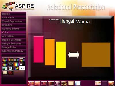 Grup Warna yang hangat