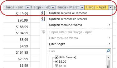 FilterOtomatis muncul dalam judul kolom di tabel Excel