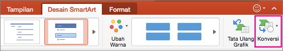 Konversi SmartArt menjadi Teks PowerPoint untuk Mac