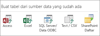 Pilihan sumber data: Access; Excel; SQL Server/Data ODBC; Tekst/CSV; Daftar SharePoint.