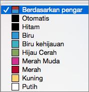 Dalam kotak Lacak Perubahan, opsi Warna untuk Menurut Penulis