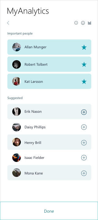Cuplikan layar daftar orang MyAnalytics penting