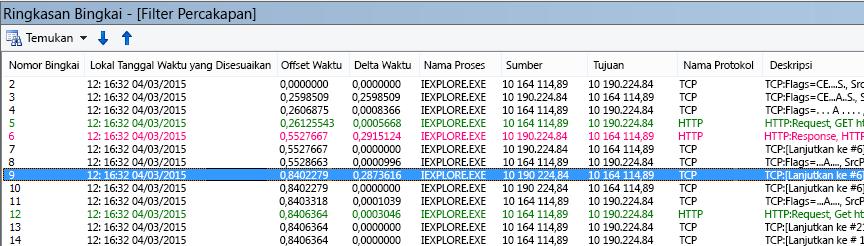 Latensi umum di Netmon, dengan kolom Delta Waktu default Netmon ditambahkan ke Bingkai Ringkasan.
