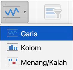 Opsi pada menu grafik Mini