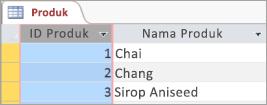 Cuplikan layar tabel produk