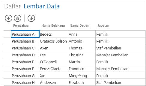 Tampilan Lembar Data menampilkan catatan pelanggan