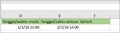 Tanggal mulai 1/1/16 1:00 PM; Tanggal selesai 2/1/16 2:00 PM