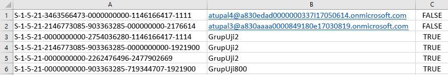Pengguna pemetaan file untuk migrasi konten data