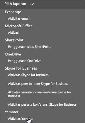 Cuplikan layar menu Pilih laporan di dasbor Laporan Office 365