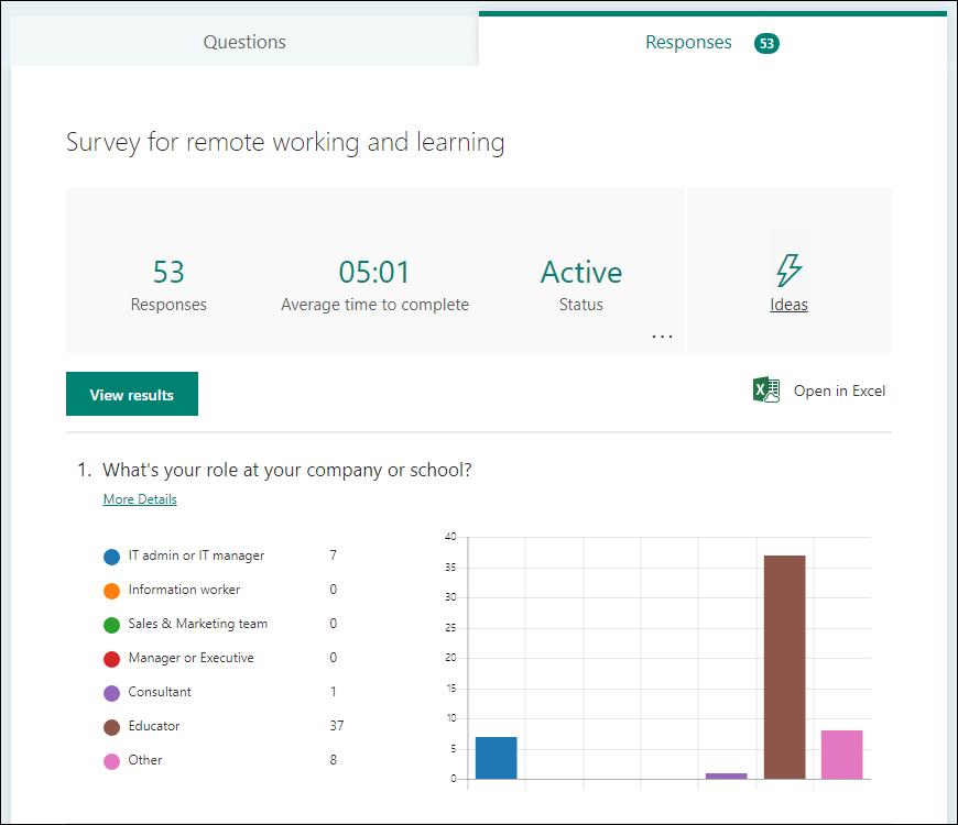 Hasil ringkasan untuk survei