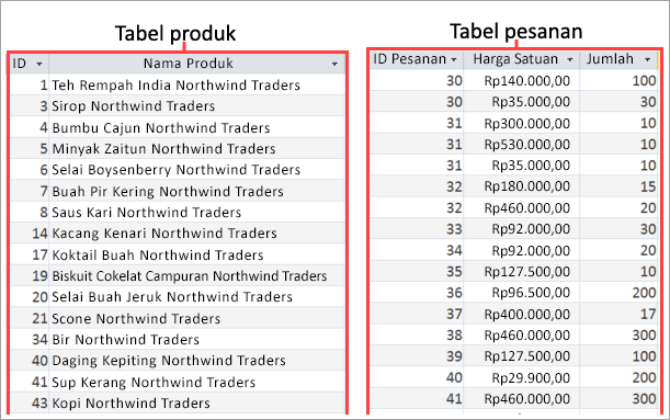 Cuplikan layar produk dan pesanan tabel