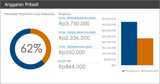 Templat baru Biaya pribadi Excel dengan warna kontras tinggi (biru tua dan oranye dengan latar belakang putih).