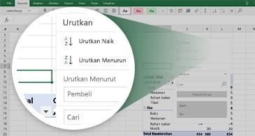 Lembar kerja Excel dengan PivotTable dan kumpulan fitur yang tersedia dengan tampilan yang diperbesar