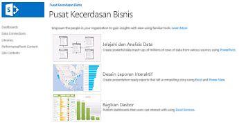 Halaman beranda situs Pusat Kecerdasan Bisnis