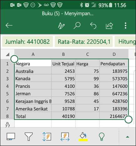 Excel telah mengonversi data Anda, dan mengembalikannya ke kisi.