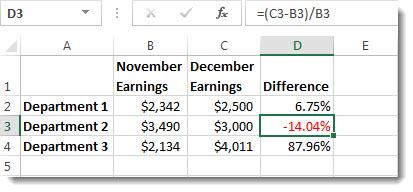 Data Excel dengan persentase negatif yang diformat warna merah di dalam sel D3