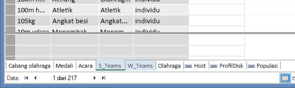 tab tabel tersembunyi berwarna abu-abu di PowerPivot