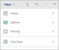 Tab Tabel telepon Windows