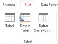 Perintah pita Access untuk membuat > desain tabel