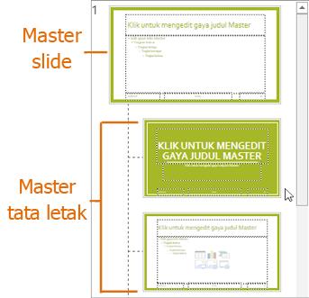 Master Slide dengan tata letak dalam tampilan Master Slide PowerPoint