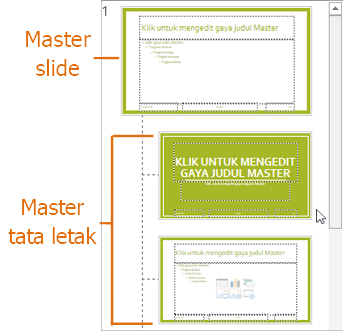 Master Slide dengan master layout dalam tampilan Master Slide