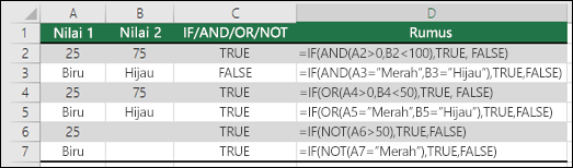 Contoh penggunaan IF dengan AND, OR dan NOT untuk mengevaluasi nilai numerik dan teks