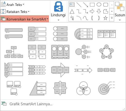 Memperlihatkan opsi dalam konversi ke Galeri SmartArt