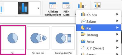 Pemilih Tipe Bagan Office untuk Mac