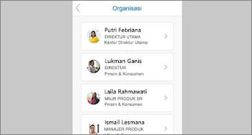 Bagan organisasi untuk kontak yang dipilih