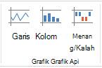 Perintah grafik mini pada tab Sisipkan