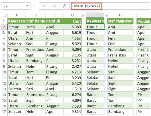 Gunakan fungsi SORT untuk mengurutkan rentang data. Di sini, kami menggunakan =SORT(A2:A17) untuk mengurutkan Kawasan, lalu disalin ke sel H2 & J2 untuk mengurutkan nama Staf Penjualan, dan Produk.