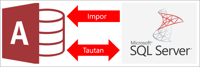 Gambaran umum menyambungkan Access ke SQL Server