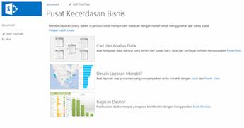 Halaman beranda situs Pusat Kecerdasan Bisnis di SharePoint Online