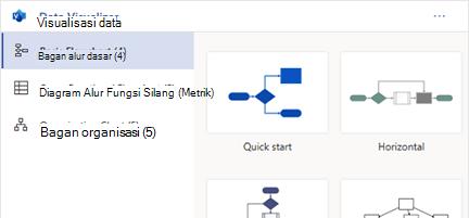 Membuat diagram visio di Excel