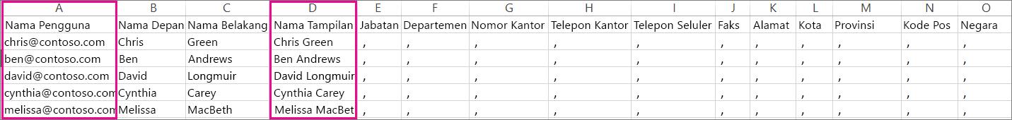 Sampel file CVS yang memiliki baris kosong yang ditentukan