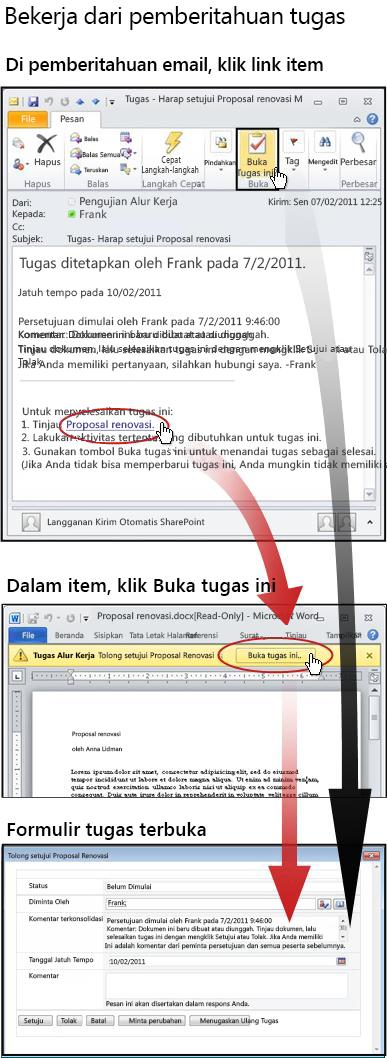 Mengakses item dan formulir tugas dari pesan pemberitahuan email