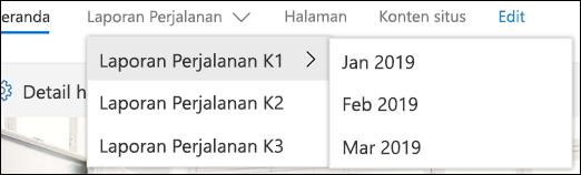 SharePoint menu berjenjang