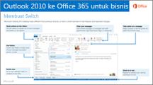 Gambar mini untuk panduan melakukan peralihan dari Outlook 2010 ke Office 365