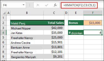 Contoh penggunaan XMATCH untuk menemukan jumlah nilai di atas batas tertentu dengan mencari kecocokan persis atau item terbesar berikutnya