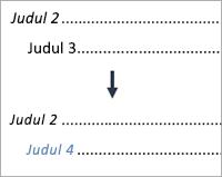 Memperlihatkan perubahan entri tingkat 3 menjadi entri tingkat 4